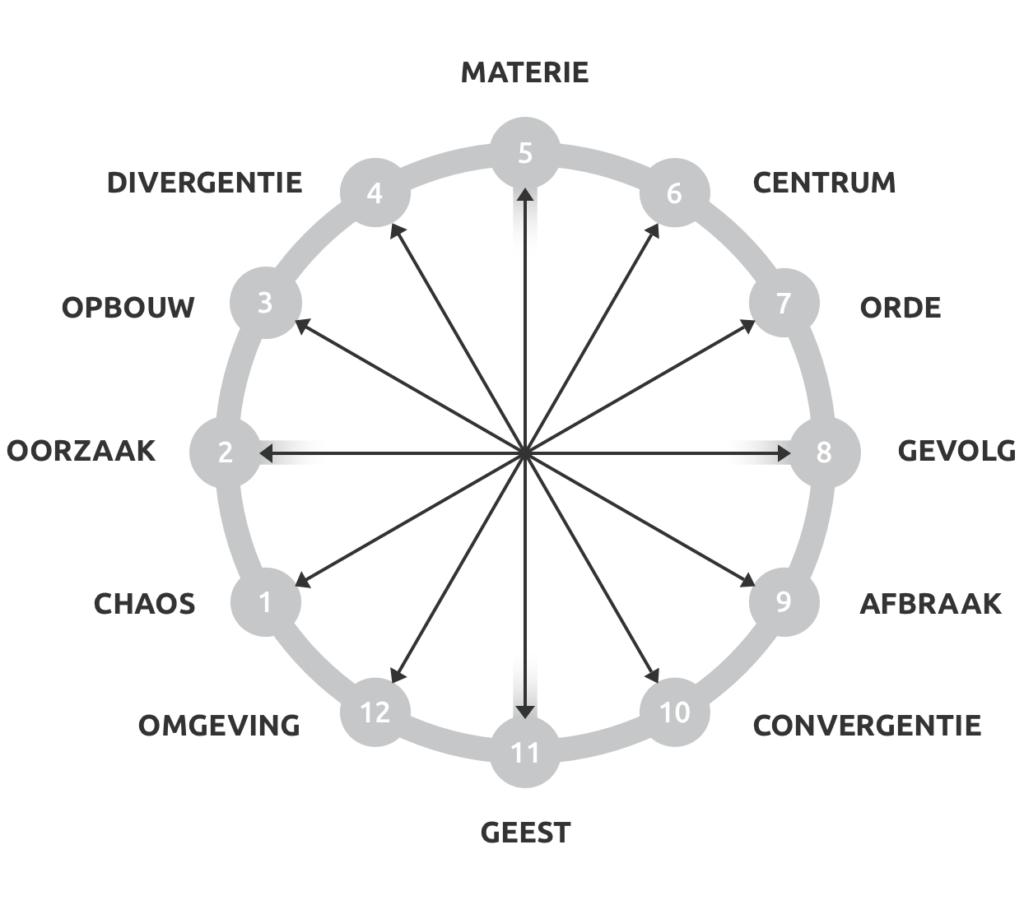 DH-model-afbeelding-Spanningsvelden-onder_-1
